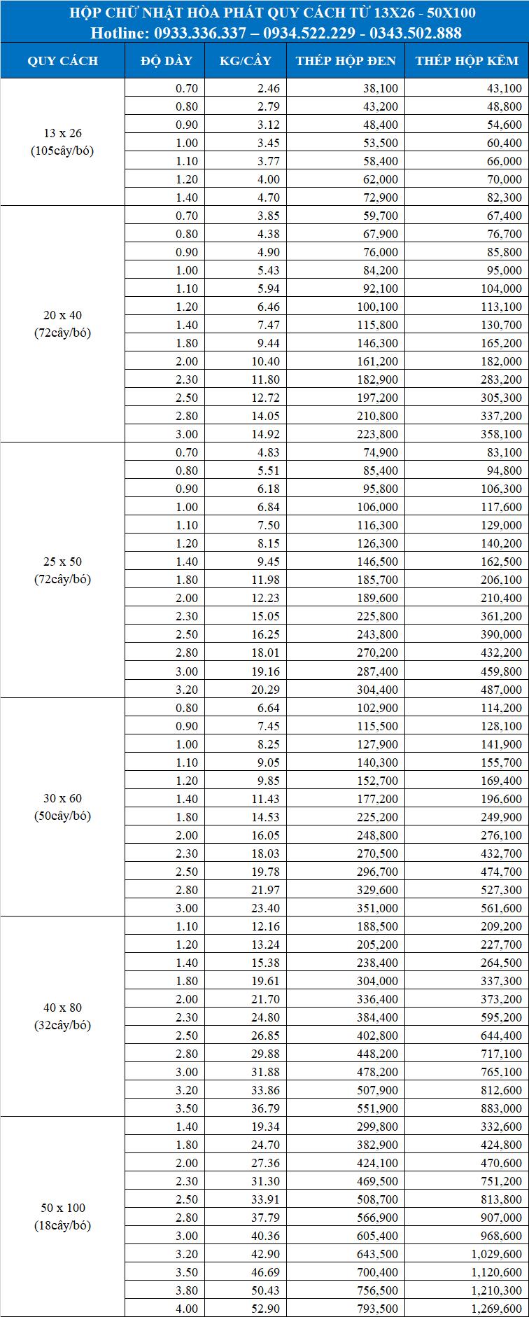 Bảng giá thép hộp chữ nhật Hòa Phát 13x26 - 50x100
