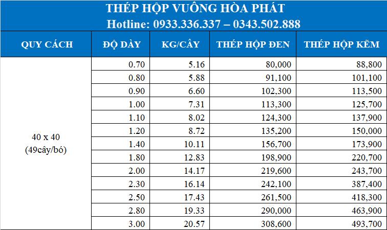 Giá thép hộp Hòa Phát 40x40 mới nhất năm 2021