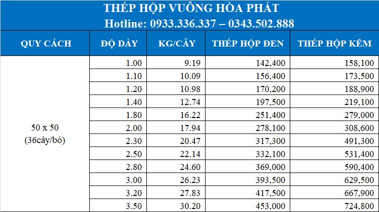 Giá thép hộp Hòa Phát 50x50 mới nhất tại đại lý cấp 1 Thành Đạt Steel