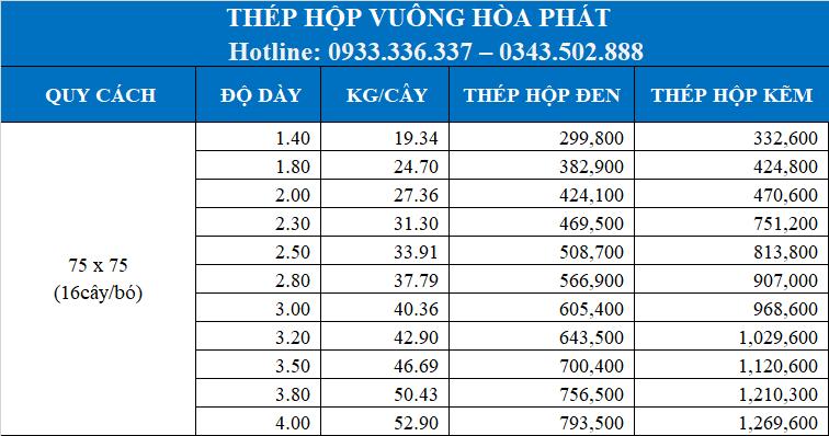 Giá thép hộp Hòa Phát 75x75 mới nhất năm 2021