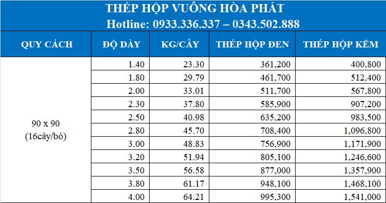 Giá thép hộp Hòa Phát 90 x 90 mới nhất tại Thành Đạt Steel