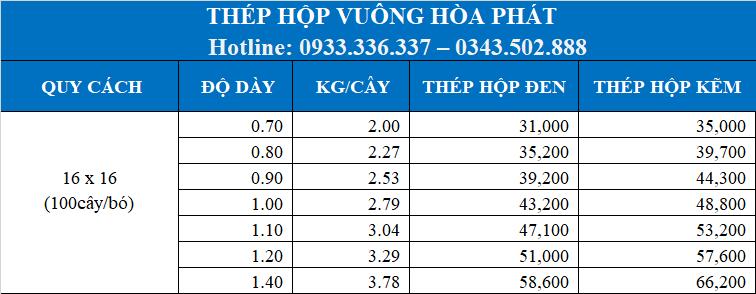 Bảng giá thép hộp Hòa Phát quy cách 16x16 mới nhất