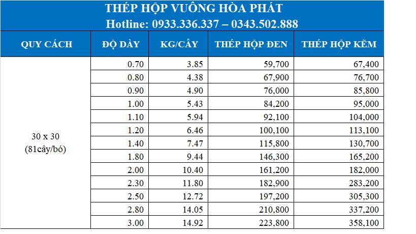 Bảng báo giá thép hộp Hòa Phát 30x30 mới nhất năm 2021